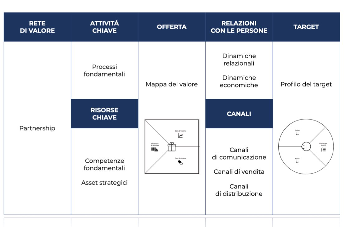 strategia_digitale_comunicazione_impresa.003